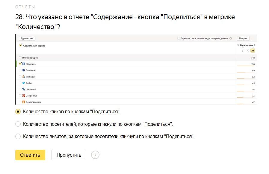 """Что указано в отчете """"Содержание - кнопка """"Поделиться"""" в метрике """"Количество""""?"""
